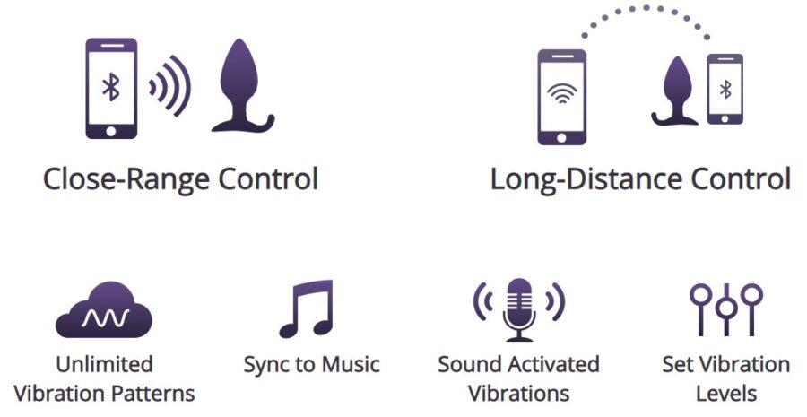 lovense app features